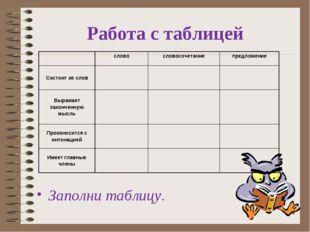 Заполни таблицу. * Работа с таблицей словословосочетаниепредложение Состо