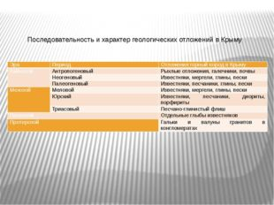 Последовательность и характер геологических отложений в Крыму Эра Период Отло