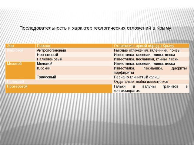 Последовательность и характер геологических отложений в Крыму Эра Период Отло...