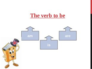 The verb to be am is are