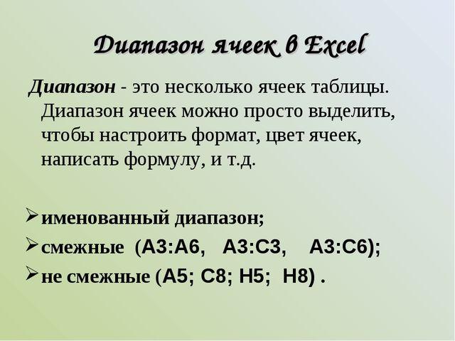 Диапазон ячеек в Excel Диапазон - это несколько ячеек таблицы. Диапазон ячеек...