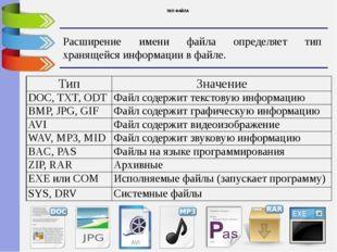 ТИП ФАЙЛА Расширение имени файла определяет тип хранящейся информации в файле