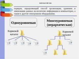 ФАЙЛОВАЯ СиСТЕМА порядок, определяющий способ организации, хранения и именова