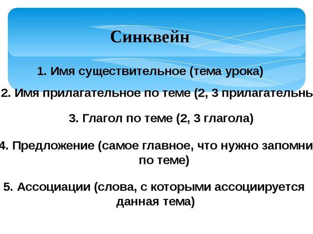 Синквейн 1. Имя существительное (тема урока) 2. Имя прилагательное по теме (2...
