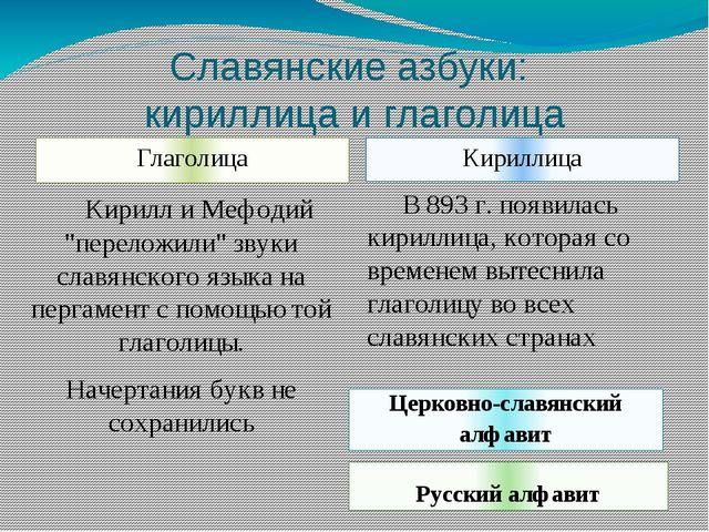 Славянские азбуки: кириллица и глаголица Глаголица Кириллица Кирилл и Мефоди...