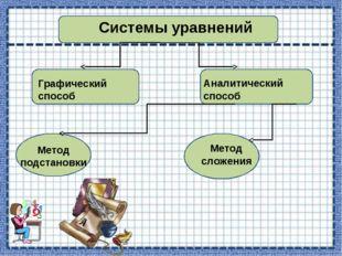 Системы уравнений  Графический способ  Аналитический способ Метод подстан