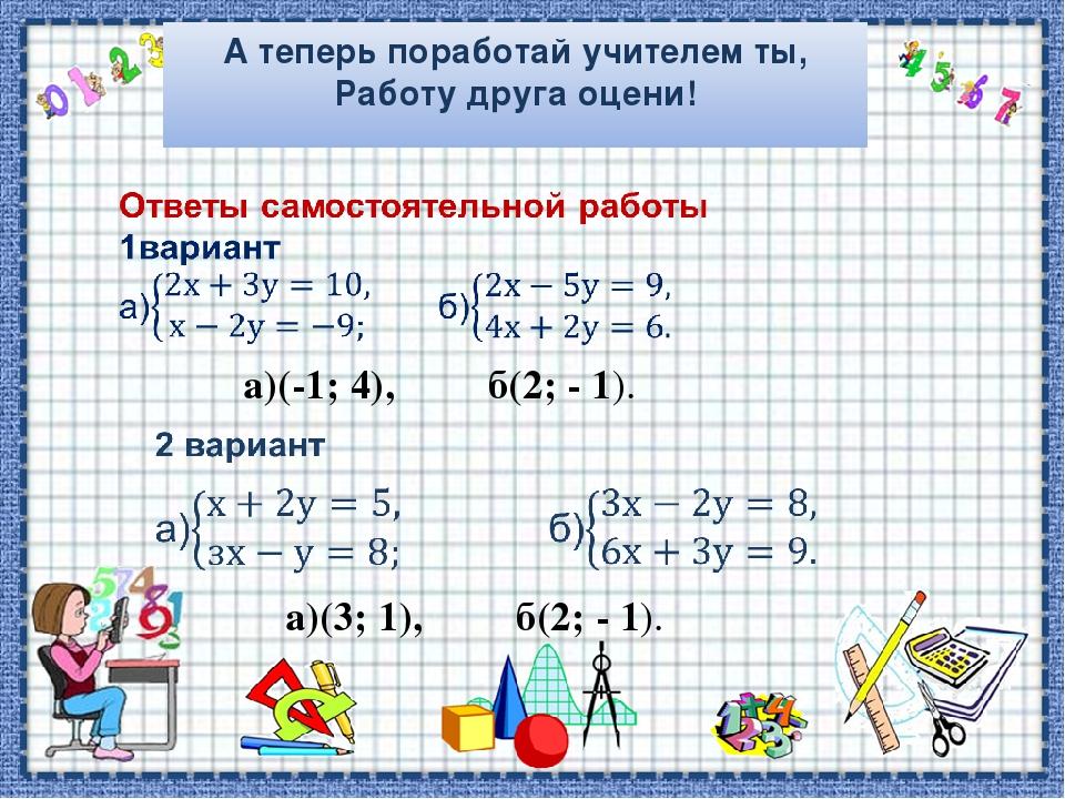 А теперь поработай учителем ты, Работу друга оцени!  а)(-1; 4), б(2; - 1). ...