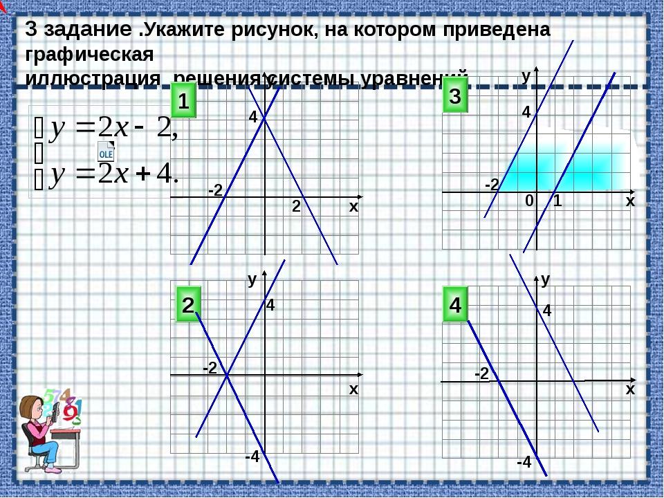 3 задание .Укажите рисунок, на котором приведена графическая иллюстрация реш...