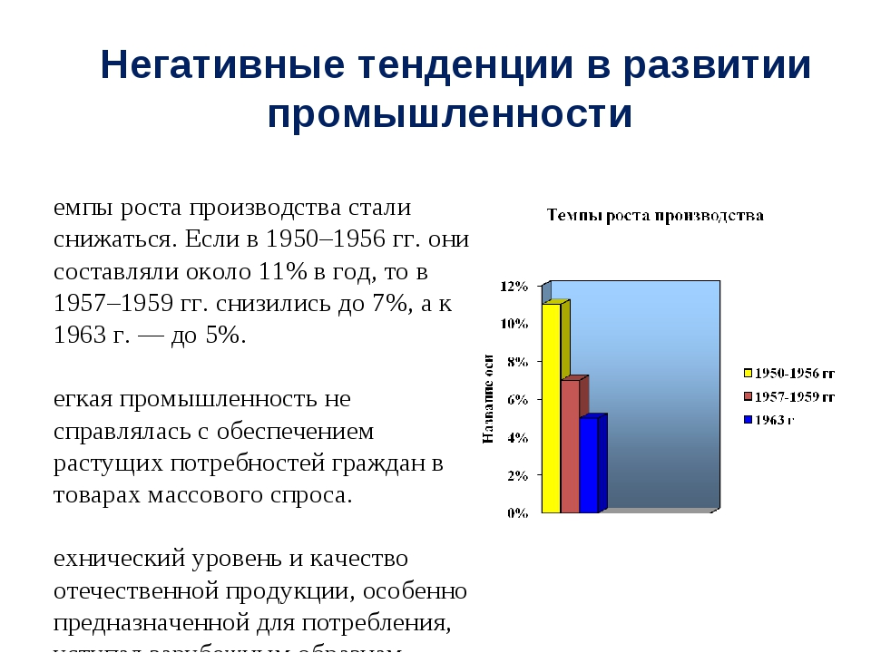 Негативные тенденции в развитии промышленности Темпы роста производства стали...