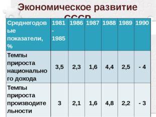 Экономическое развитие СССР Среднегодовые показатели, % 1981-1985 1986 1987 1