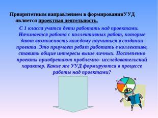 Приоритетным направлением в формированииУУД является проектная деятельность.