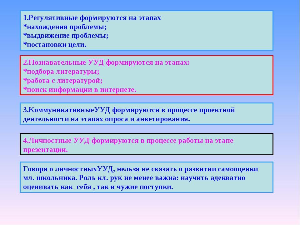 1.Регулятивные формируются на этапах *нахождения проблемы; *выдвижение пробле...