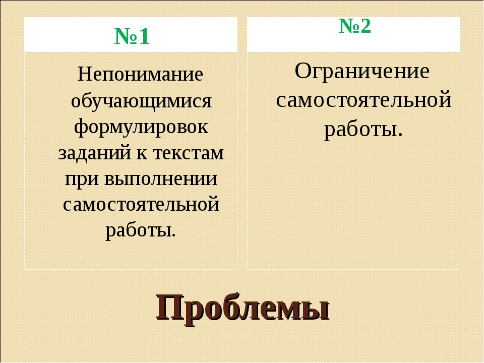 Проблемы №1 №2 Непонимание обучающимися формулировок заданий к текстам при вы...