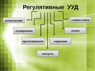 целеполагание планирование прогнозирование контроль коррекция оценка саморегу