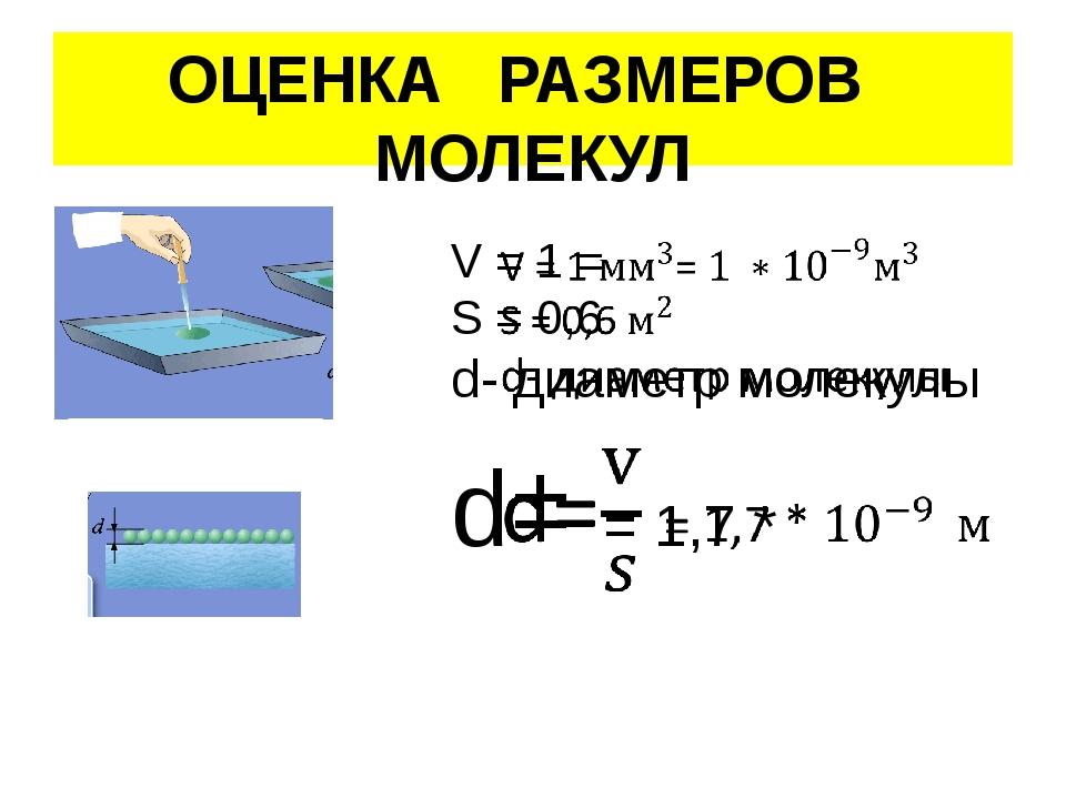 ОЦЕНКА РАЗМЕРОВ МОЛЕКУЛ