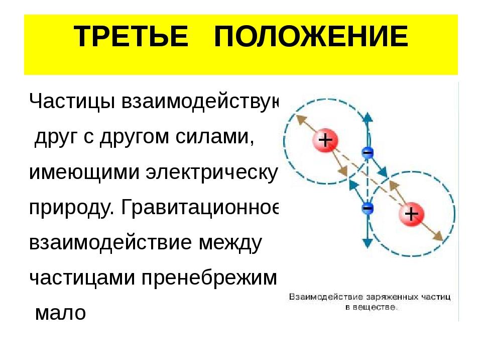 ТРЕТЬЕ ПОЛОЖЕНИЕ Частицы взаимодействуют друг с другом силами, имеющими элект...