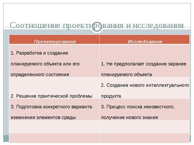 Соотношение проектирования и исследования следующее: Проектирование Исследов...