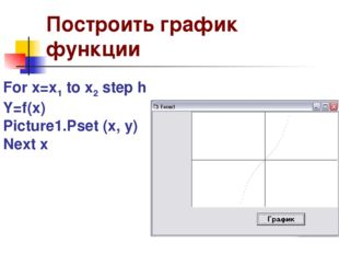Построить график функции For x=x1 to x2 step h Y=f(x) Picture1.Pset (x, y) Ne
