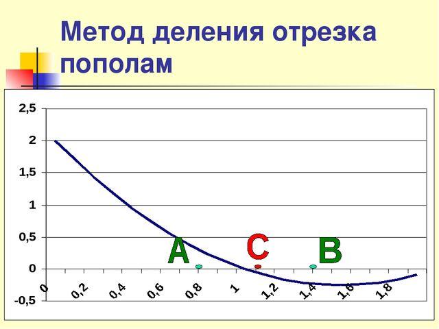 Метод деления отрезка пополам