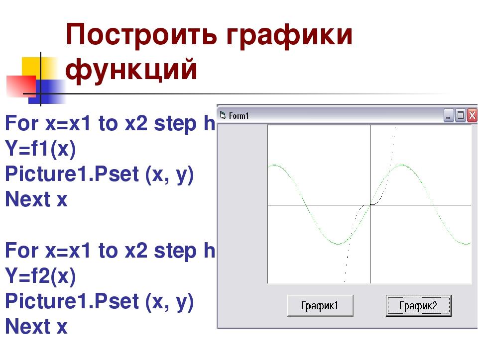 Построить графики функций For x=x1 to x2 step h Y=f1(x) Picture1.Pset (x, y)...