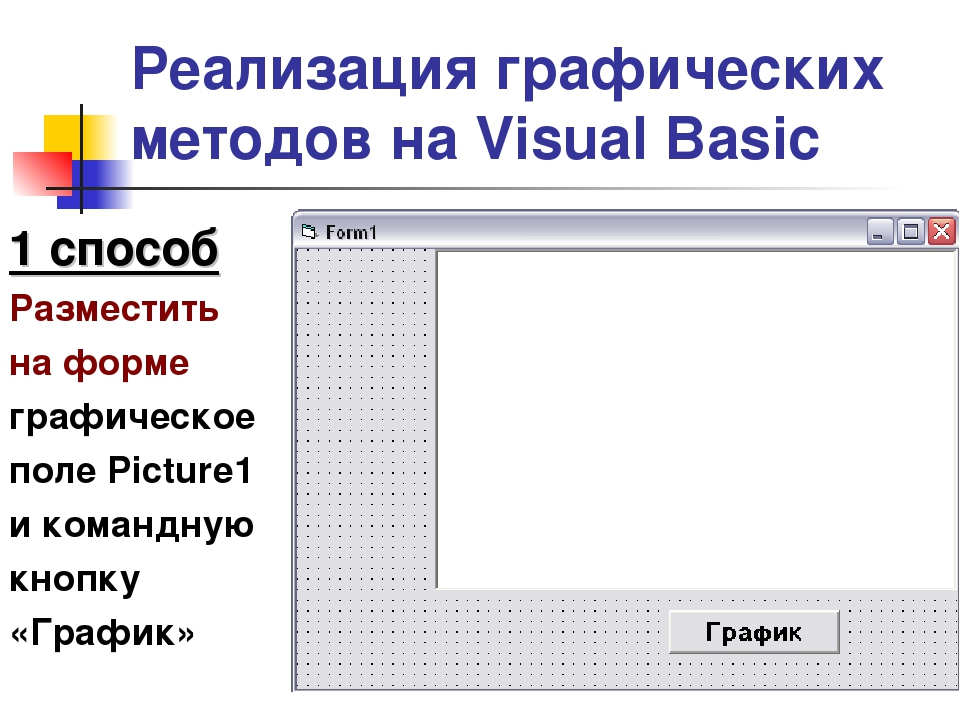 Реализация графических методов на Visual Basic 1 способ Разместить на форме г...