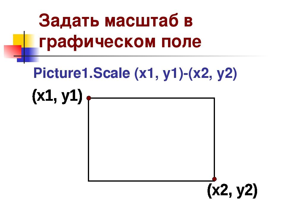 Задать масштаб в графическом поле Picture1.Scale (x1, y1)-(x2, y2)
