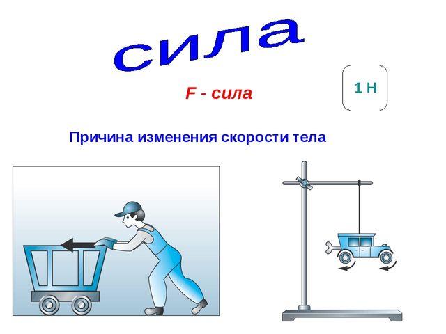 F - сила 1 Н Причина изменения скорости тела
