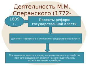 Деятельность М.М. Сперанского (1772-1839 гг) Проекты реформ государственной в