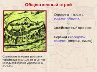 Общественный строй Середина I тыс.н.э. - родовая община:  Хозяйственный пр