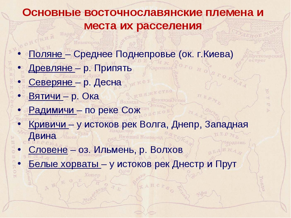 Основные восточнославянские племена и места их расселения Поляне – Среднее По...