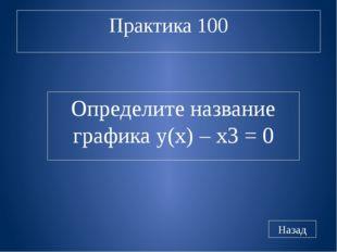 Алгебра 300 Назад X2+Y2=0 Назовите фигуру