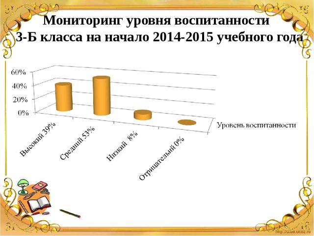 Мониторинг уровня воспитанности 3-Б класса на начало 2014-2015 учебного года