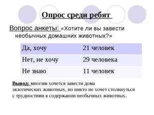 Опрос среди ребят Вопрос анкеты: «Хотите ли вы завести необычных домашних жив