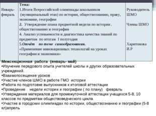 Межсекционная работа (январь- май) Изучение передового опыта учителей школы и