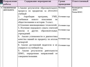 №Направление работыСодержание мероприятияСроки проведения Ответственный 1