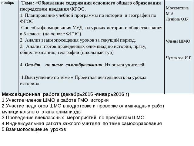 Межсекционная работа (декабрь2015 -январь2016 г) 1.Участие членов ШМО в работ...