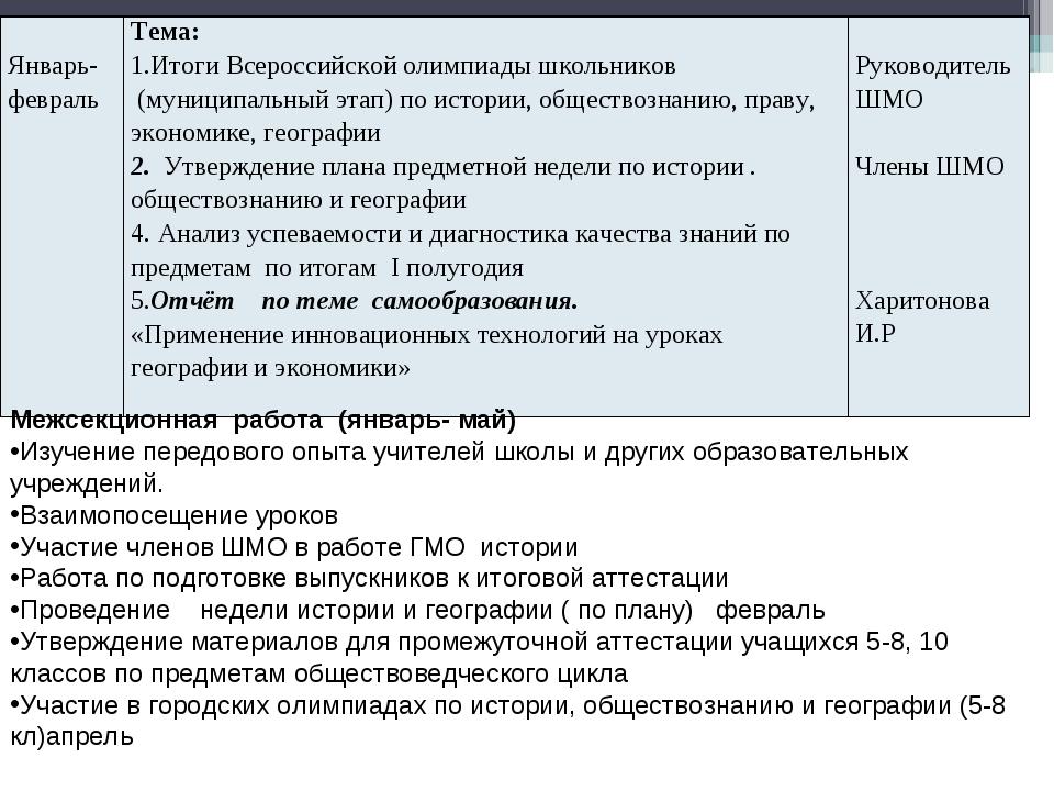 Межсекционная работа (январь- май) Изучение передового опыта учителей школы и...
