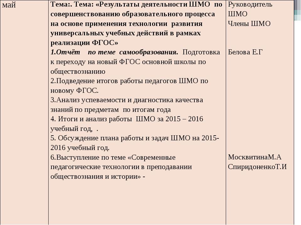 майТема:. Тема: «Результаты деятельности ШМО по совершенствованию образовате...