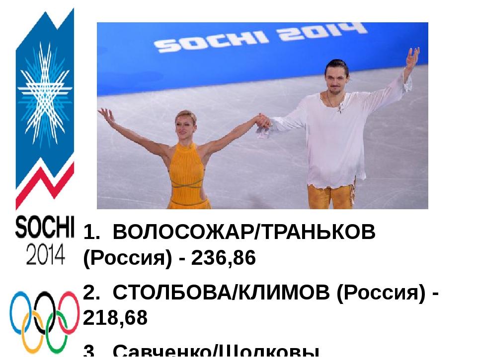 1.ВОЛОСОЖАР/ТРАНЬКОВ (Россия)- 236,86 2.СТОЛБОВА/КЛИМОВ (Россия)- 218,6...