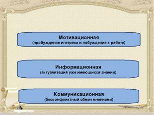 Функции стадии вызова: Мотивационная (пробуждение интереса и побуждение к ра