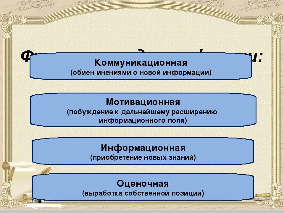 Функции стадии рефлекии: Коммуникационная (обмен мнениями о новой информации...