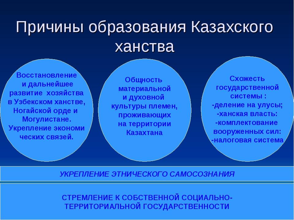 Причины образования Казахского ханства Восстановление и дальнейшее развитие...