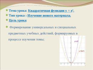 Тема урока: Квадратичная функция y = x2. Тип урока : Изучение нового материал