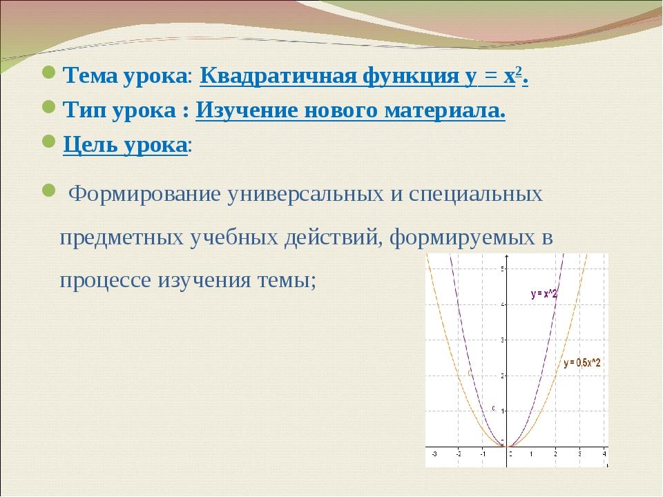 Тема урока: Квадратичная функция y = x2. Тип урока : Изучение нового материал...