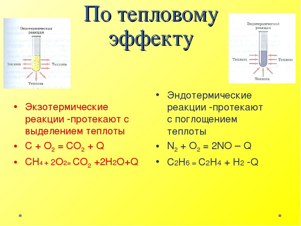 По тепловому эффекту Экзотермические реакции -протекают с выделением теплоты...