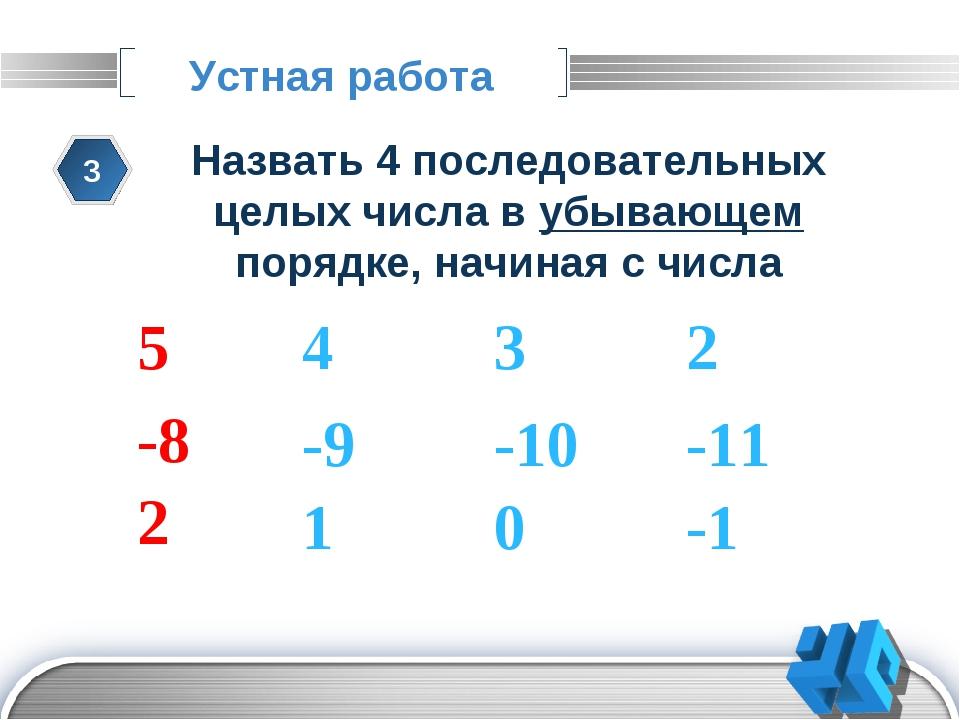 Устная работа 3 Назвать 4 последовательных целых числа в убывающем порядке, н...