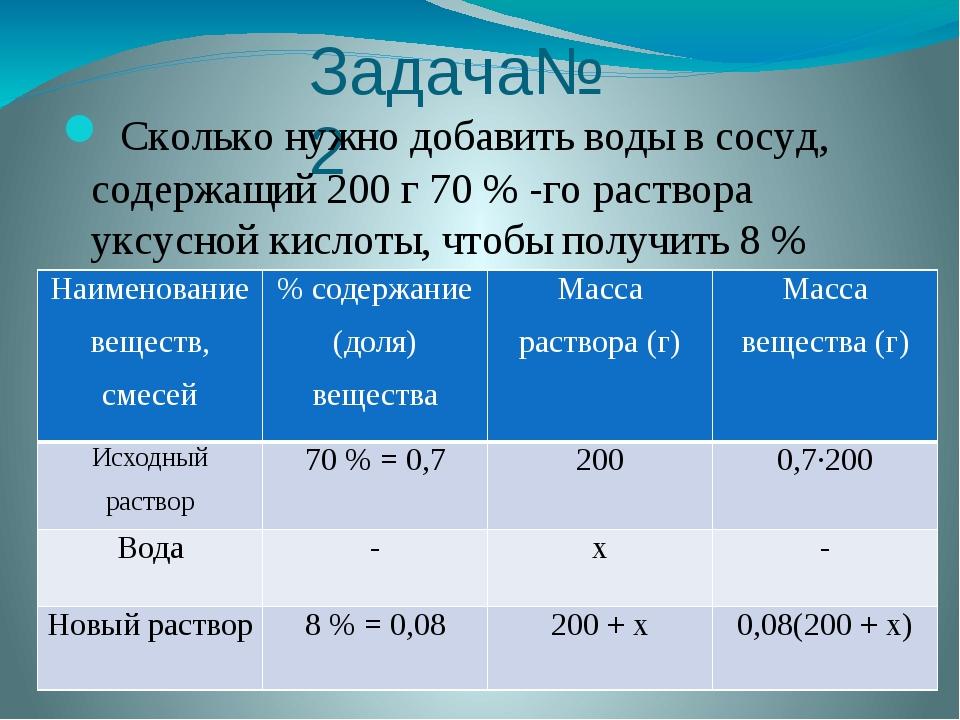 Задача№2 Сколько нужно добавить воды в сосуд, содержащий 200 г 70 % -го раств...