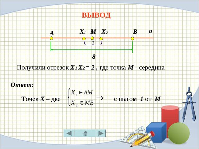 ВЫВОД Точек Х – две с шагом 1 от М Ответ: А М В 8 а Х1 Х2 2 Получили отрезок...
