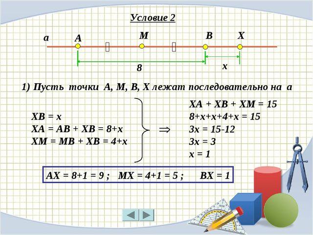 Условие 2 А М В ‖ ‖ а Х 8 х ХА + ХВ + ХМ = 15 8+х+х+4+х = 15 3х = 15-12 3х =...