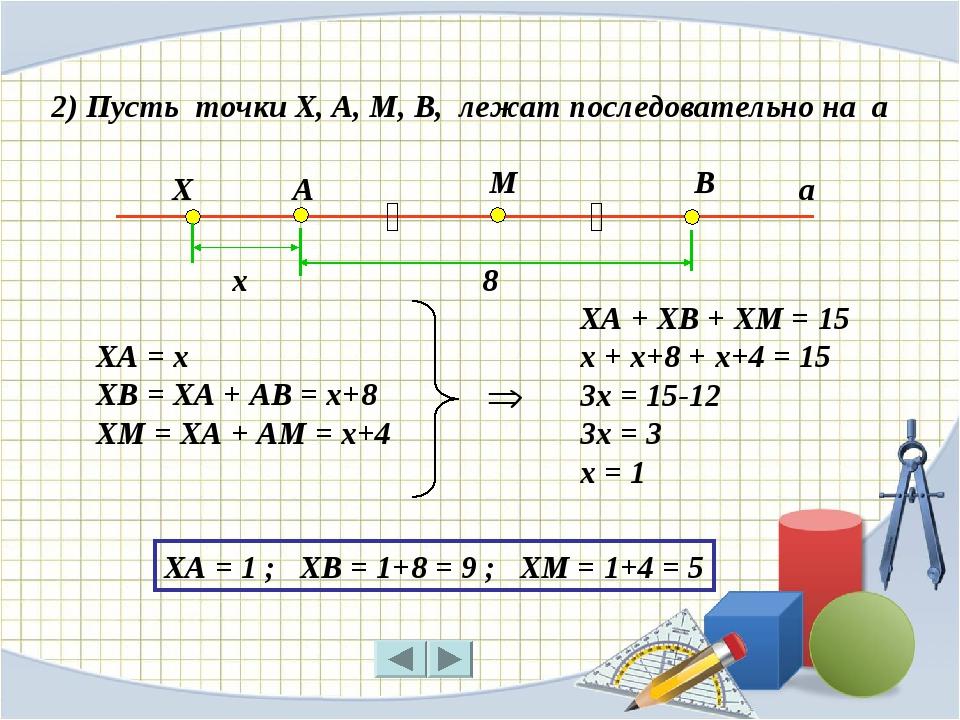 2) Пусть точки Х, А, М, В, лежат последовательно на а А М В ‖ ‖ а Х 8 х ХА +...
